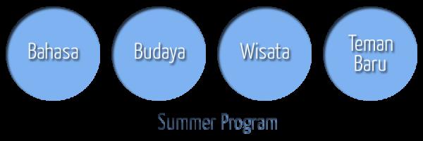 150511 Summer Program