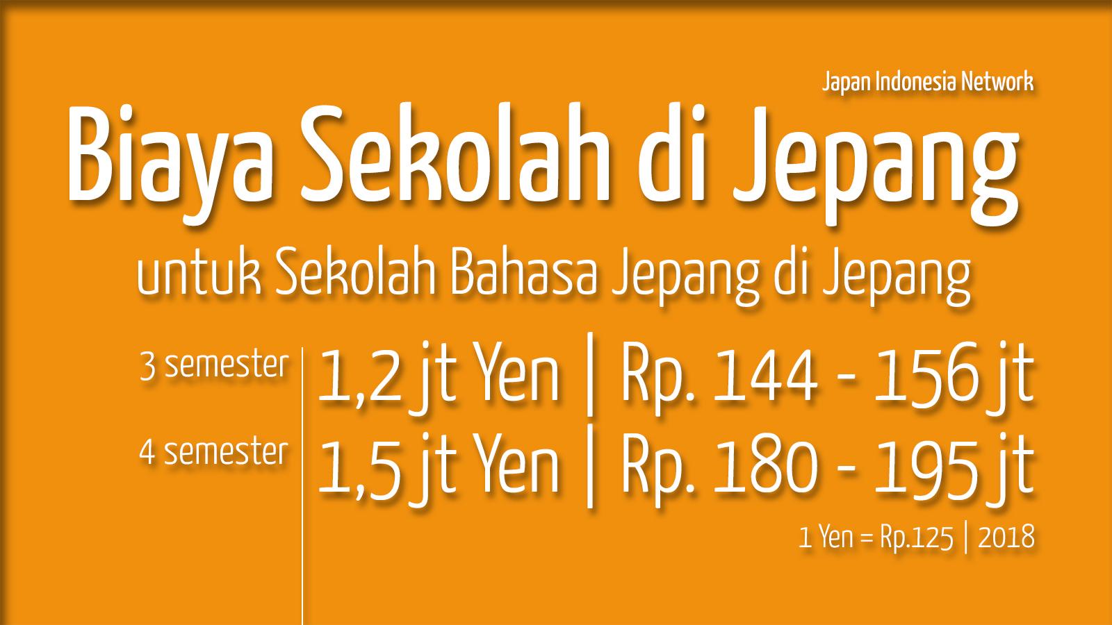 Biaya Sekolah di Jepang - Sekolah Bahasa Jepang di Jepang - Japan Indonesia Network 2018